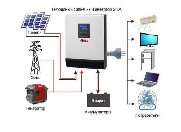 Схема подключения солнечного инвертора SILA