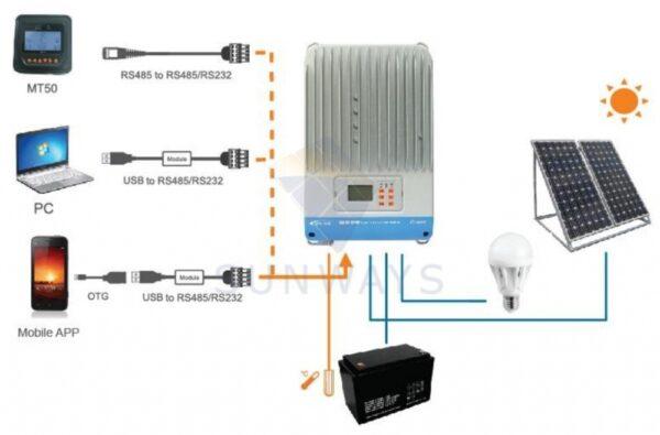 Контроллер заряда EPSolar ITracer MPPT 3415ND-6