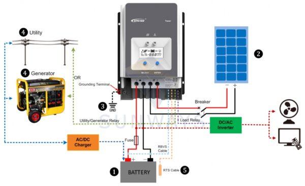 Контроллер заряда EPSolar Tracer MPPT 6415АN-6