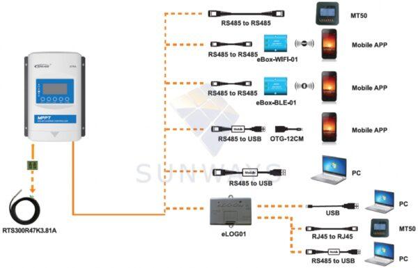 Контроллер заряда XTRA2210N-XDS2-4