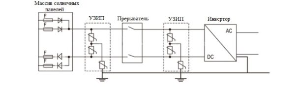 Схема подключения УЗИП FSP-D40