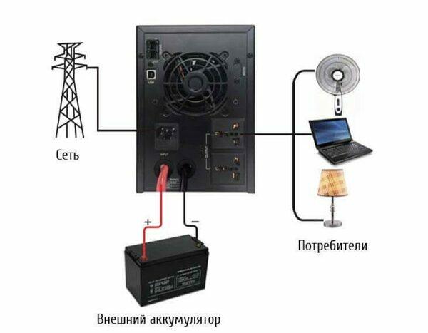 Схема подключения инвертора SALT 1000T