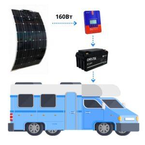 Гибкая солнечная панель 160Вт на автодом и кемпер с АКБ 100Ач