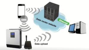 Схема GPRS BOX SILA